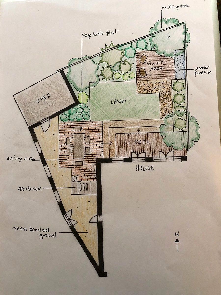 Papo de Paisagista - Projetando um jardim à moda de John ...